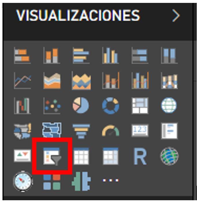 Visualizaciones Power BI