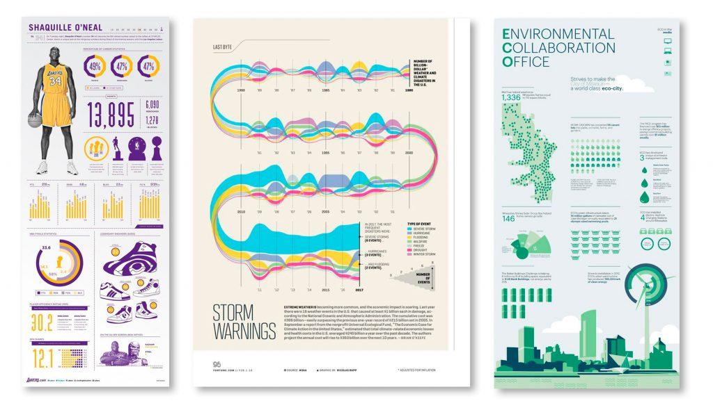 Graficos creativos, Data storytelling, Power BI, Bussines Intellingece