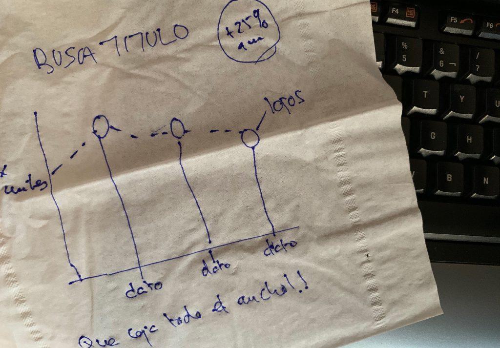 Grafico, servilleta, Data Storytelling